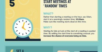 [Infograpic]: 10 Productivity Hacks to Transform Every Business Meeting