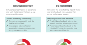 [Infographic] The Workplace is Changing: Do You Know What Employees Want?