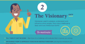 [Infographic]: How to Motivate 6 Different Employee Types